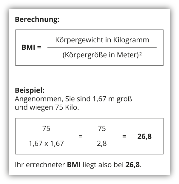 Grafik_BMI_Effekt